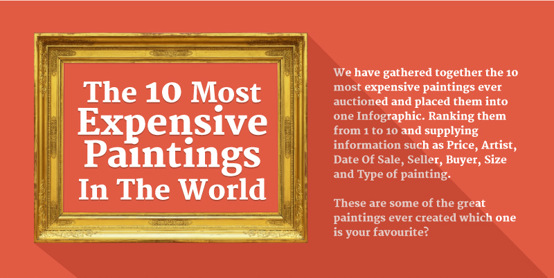 Pixa Prints Infographic: Expensive Paintings